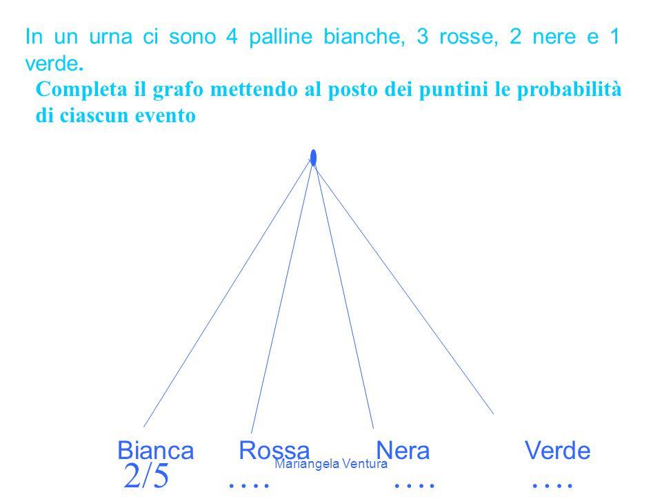 Mariangela Ventura Fase 1 Richiamo degli argomenti precedentemente studiati ( 30 min) Discussione sulle conoscenze degli allievi sull'argomento da tra
