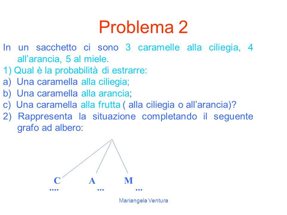 Mariangela Ventura Osserva: P(G) + P(L) = P(F)