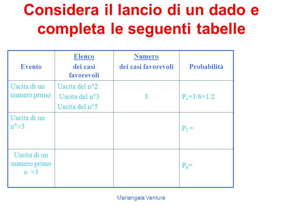 Mariangela Ventura P(A  B) Gli eventi elementari di A  B sono: uscita del numero 1, uscita del 2, uscita del 5, uscita del 6, quindi si ha: P(A  B)= 4/6=2/3=1/3+1/3