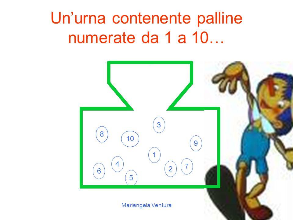 Mariangela Ventura Fase 3 La probabilità composta e gli eventi dipendenti ed indipendenti (1 ora) Si partirà con degli esempi pratici per poter introd