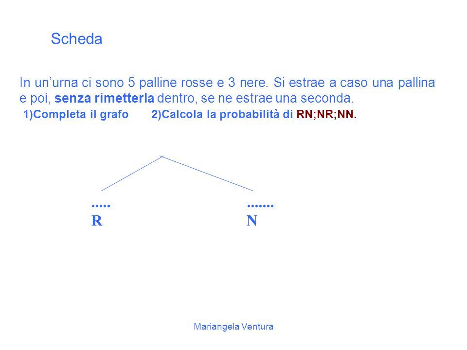 Mariangela Ventura grafo ad albero. il grafo ad albero. Df 3/10 Non dif … 1/3 Rott. … Incr.