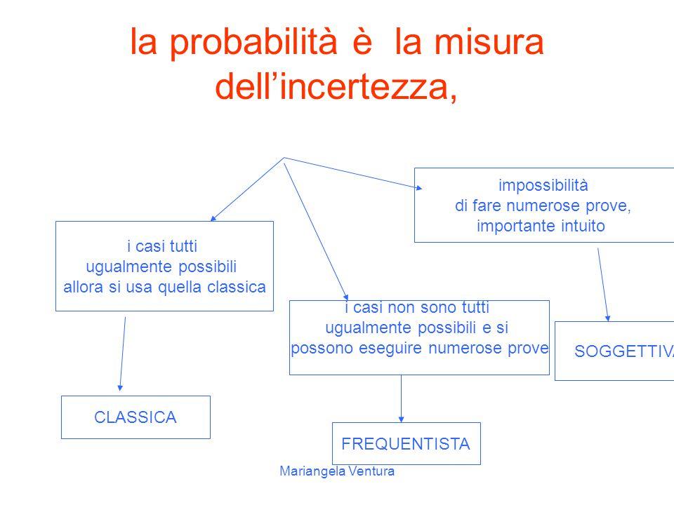 Mariangela Ventura Osservazioni non è più applicabile la definizione di probabilità data come rapporto tra il numero dei casi favorevoli e quello dei