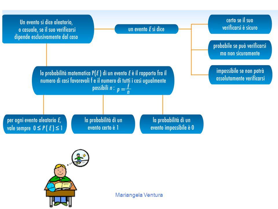 Mariangela Ventura La soluzione di un problema viene eseguita utilizzando un grafo ad albero a diversi piani, le probabilità di ciascun evento sono scritte accanto a ciascun ramo del grafo: si insiste particolarmente sul significato di ogni cammino sul grafo in termini di eventi,