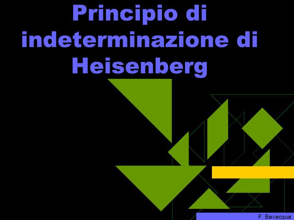 Principio di indeterminazione di Heisenberg F. Bevacqua