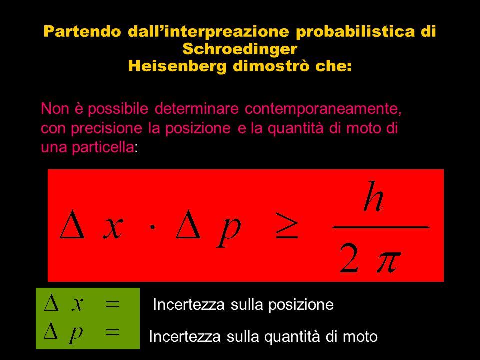 Partendo dall'interpreazione probabilistica di Schroedinger Heisenberg dimostrò che: Non è possibile determinare contemporaneamente, con precisione la posizione e la quantità di moto di una particella: Incertezza sulla posizione Incertezza sulla quantità di moto