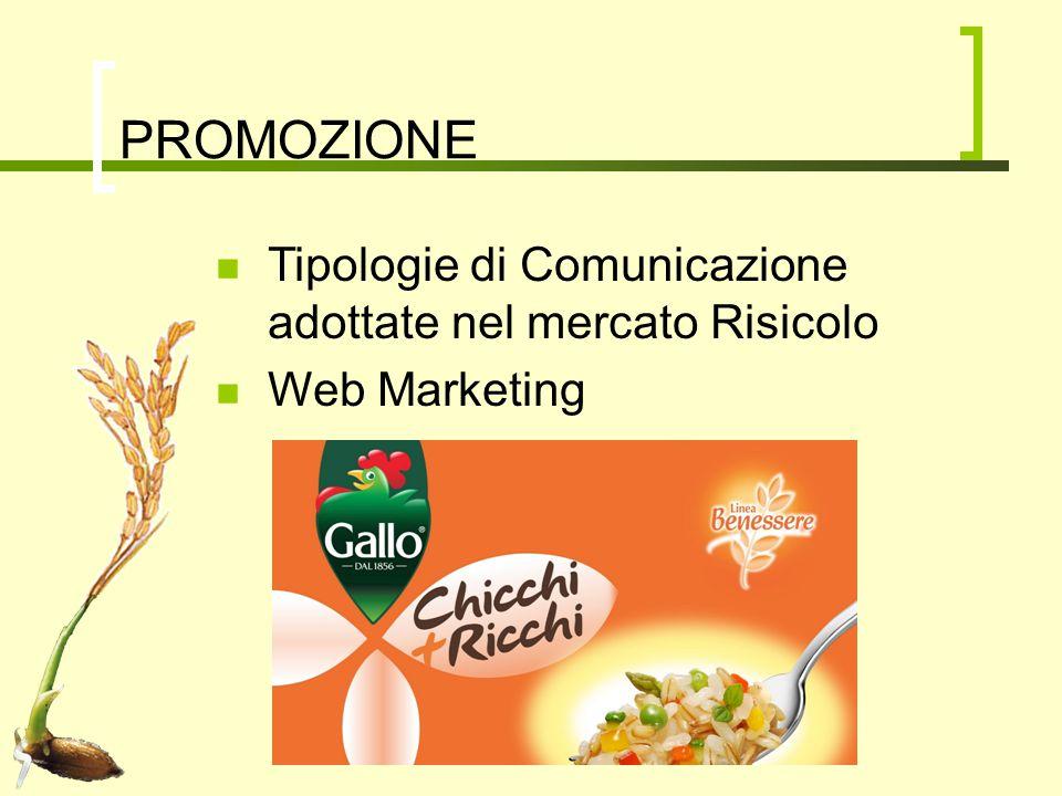 PROMOZIONE Tipologie di Comunicazione adottate nel mercato Risicolo Web Marketing