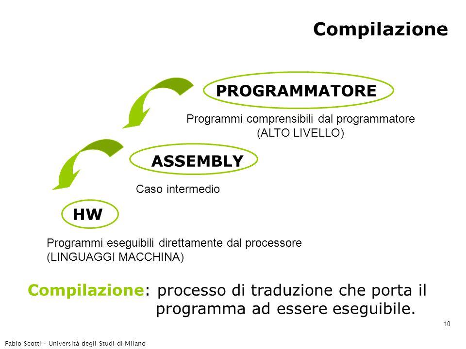 Fabio Scotti – Università degli Studi di Milano 10 Compilazione HW Programmi eseguibili direttamente dal processore (LINGUAGGI MACCHINA) PROGRAMMATORE
