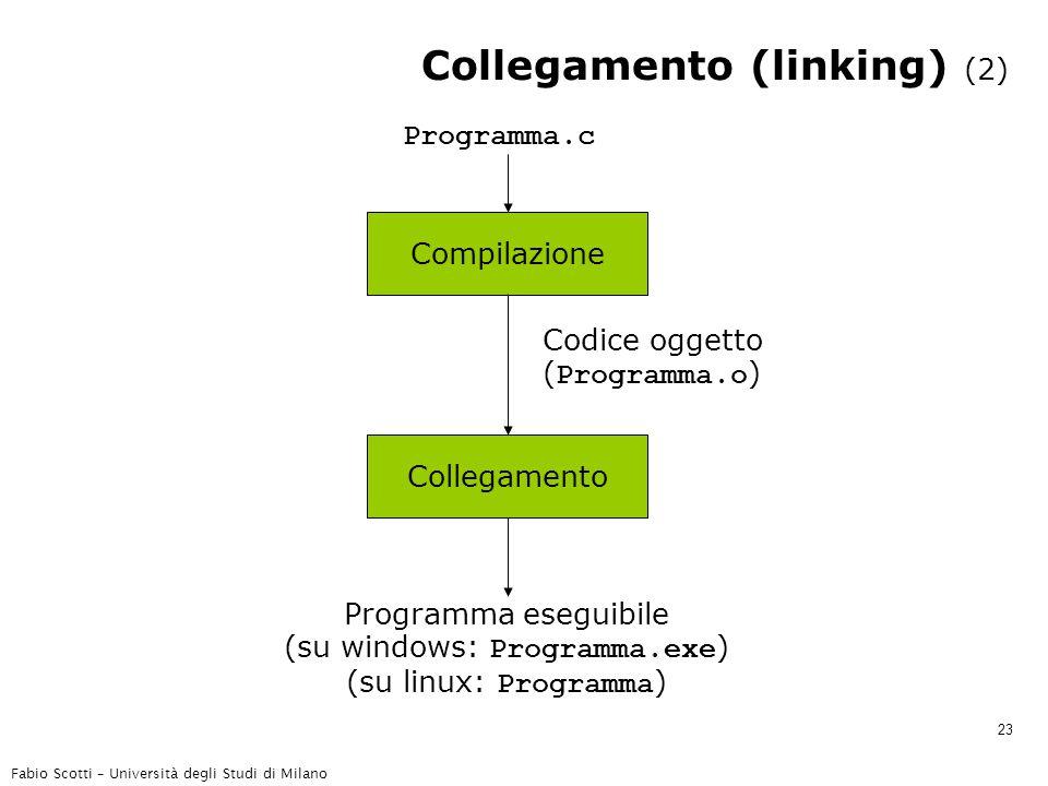 Fabio Scotti – Università degli Studi di Milano 23 Collegamento (linking) (2) Compilazione Collegamento Programma.c Codice oggetto ( Programma.o ) Programma eseguibile (su windows: Programma.exe ) (su linux: Programma )