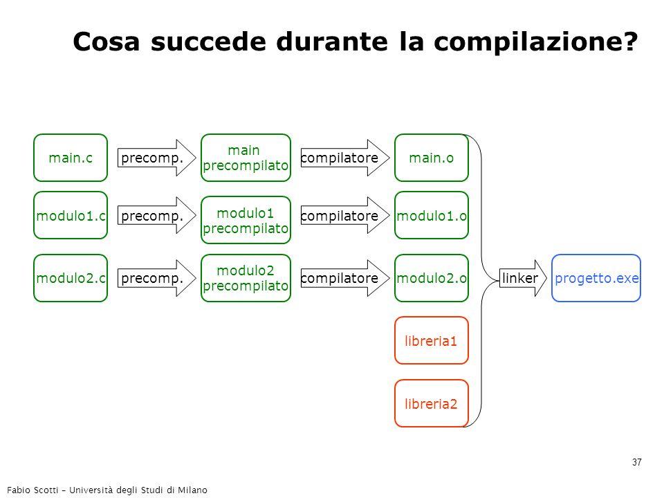 Fabio Scotti – Università degli Studi di Milano 37 Cosa succede durante la compilazione? main.c modulo1.c modulo2.c progetto.exe precomp. main precomp