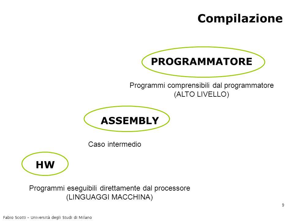 Fabio Scotti – Università degli Studi di Milano 9 Compilazione HW Programmi eseguibili direttamente dal processore (LINGUAGGI MACCHINA) PROGRAMMATORE Programmi comprensibili dal programmatore (ALTO LIVELLO) ASSEMBLY Caso intermedio