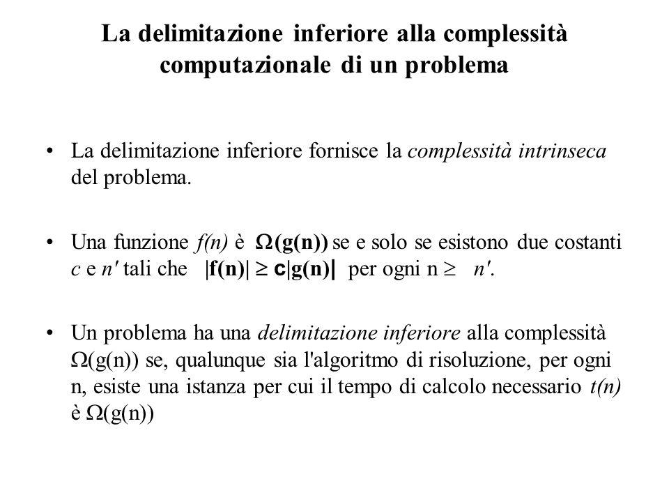 La delimitazione inferiore alla complessità computazionale di un problema La delimitazione inferiore fornisce la complessità intrinseca del problema.