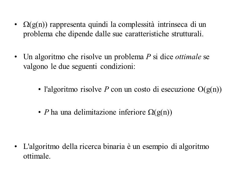  (g(n)) rappresenta quindi la complessità intrinseca di un problema che dipende dalle sue caratteristiche strutturali. Un algoritmo che risolve un pr