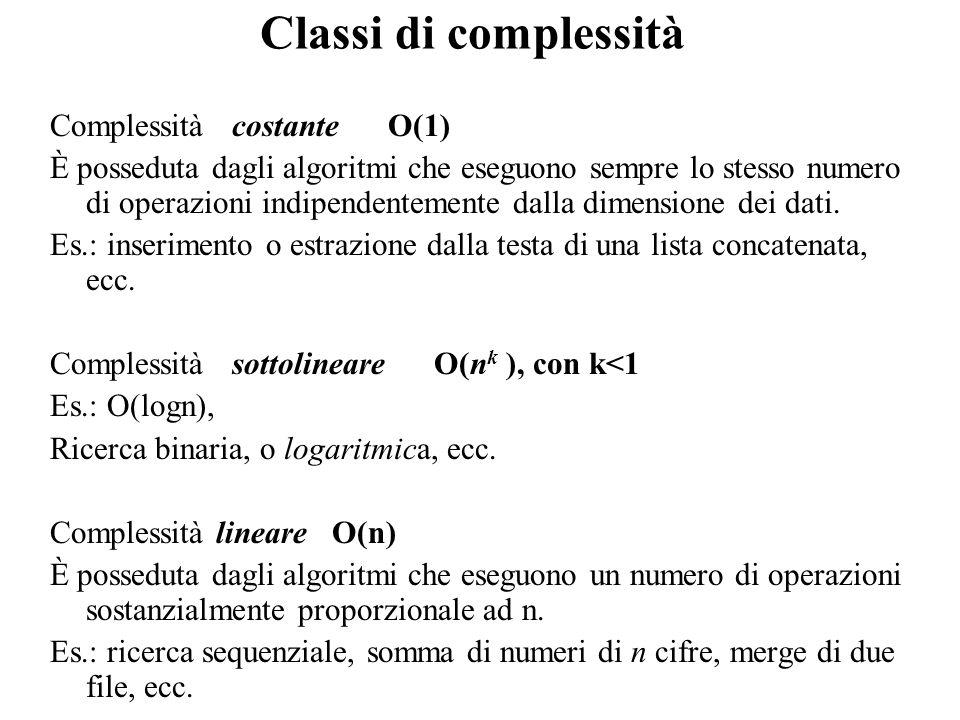 Classi di complessità Complessità costante O(1) È posseduta dagli algoritmi che eseguono sempre lo stesso numero di operazioni indipendentemente dalla