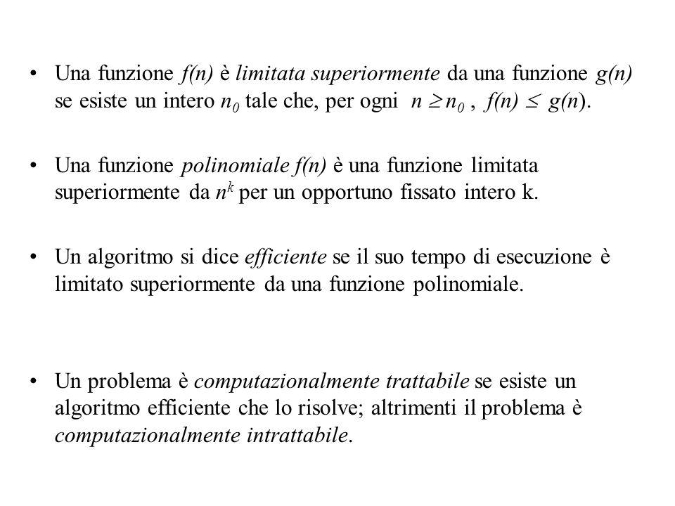 Una funzione f(n) è limitata superiormente da una funzione g(n) se esiste un intero n 0 tale che, per ogni n  n 0, f(n)  g(n). Una funzione polinomi
