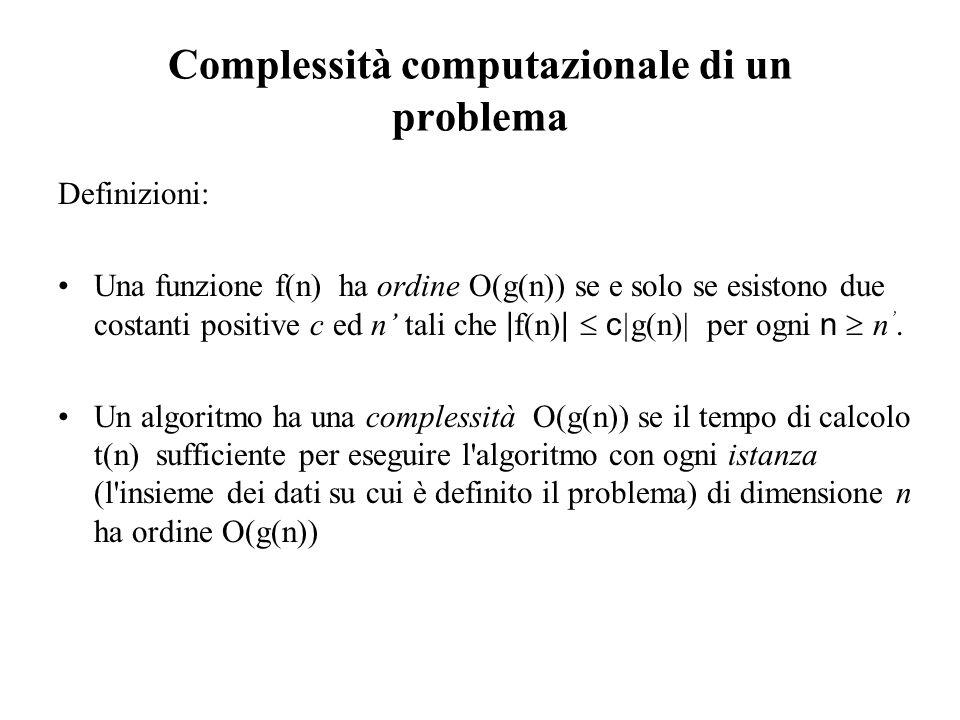 Complessità computazionale di un problema Definizioni: Una funzione f(n) ha ordine O(g(n)) se e solo se esistono due costanti positive c ed n' tali ch