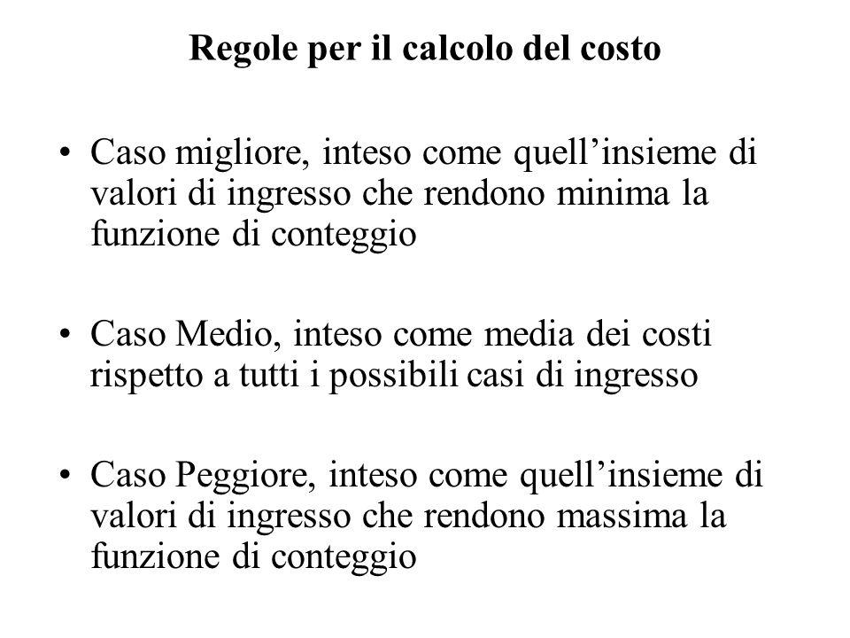 Regole per il calcolo del costo Caso migliore, inteso come quell'insieme di valori di ingresso che rendono minima la funzione di conteggio Caso Medio,