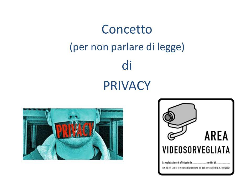 Concetto (per non parlare di legge) di PRIVACY