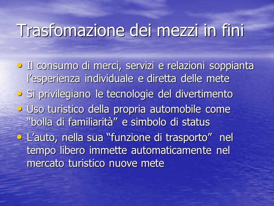 Trasfomazione dei mezzi in fini Il consumo di merci, servizi e relazioni soppianta l'esperienza individuale e diretta delle mete Il consumo di merci,