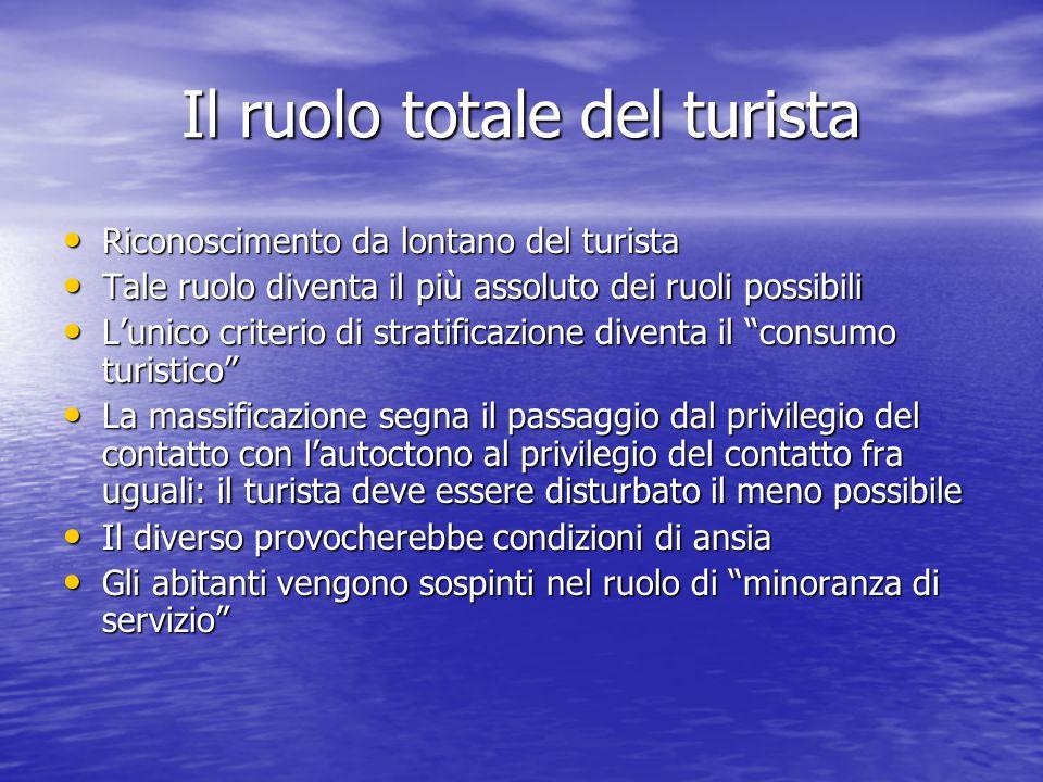 Il ruolo totale del turista Riconoscimento da lontano del turista Riconoscimento da lontano del turista Tale ruolo diventa il più assoluto dei ruoli p