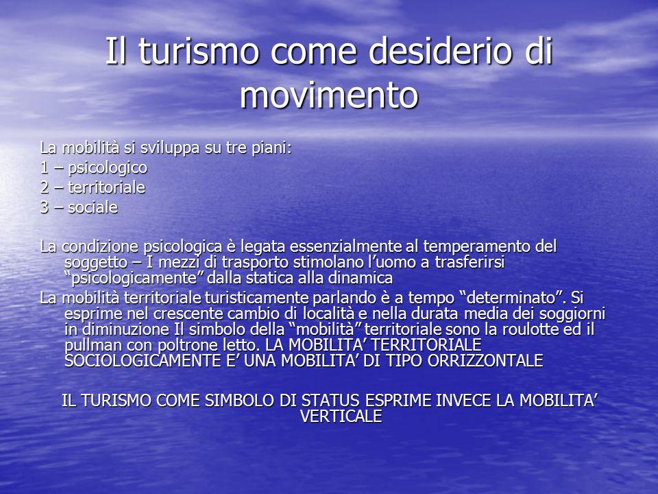Il turismo come desiderio di movimento La mobilità si sviluppa su tre piani: 1 – psicologico 2 – territoriale 3 – sociale La condizione psicologica è