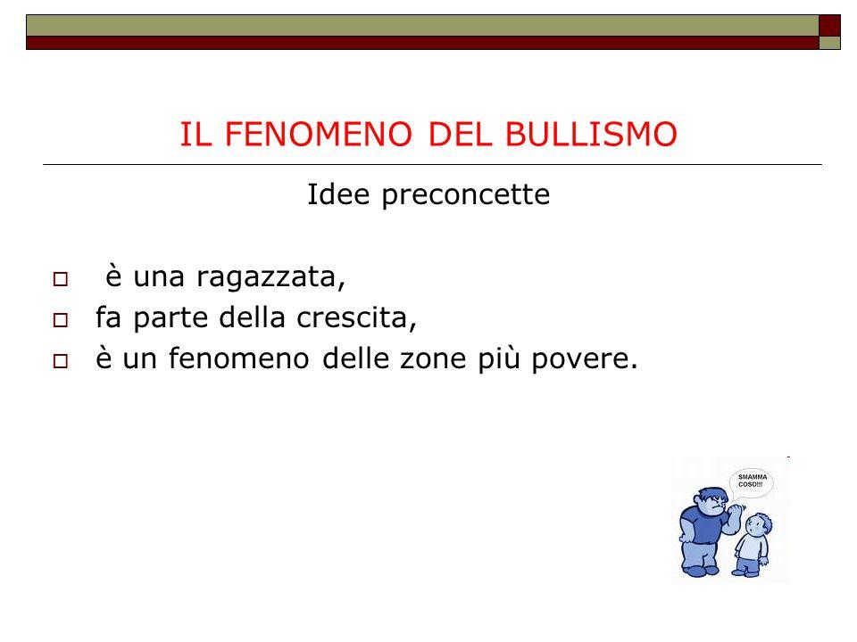 LIVELLI DI INTERVENTO A SCUOLA 3.