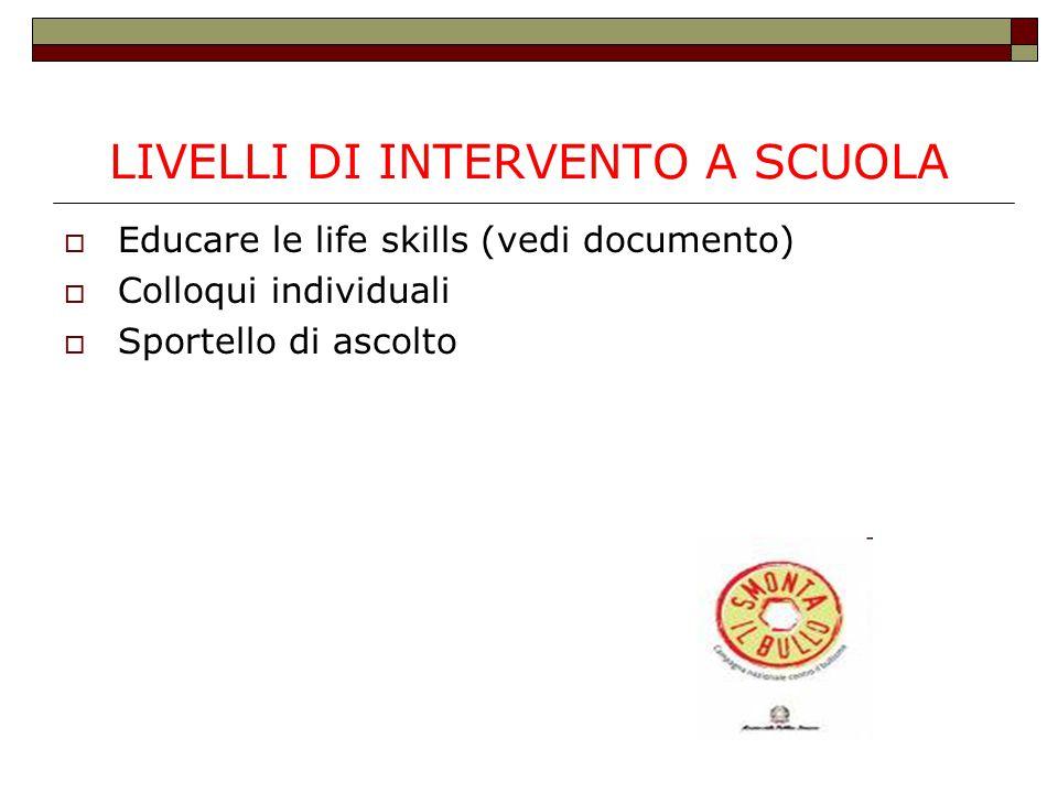 LIVELLI DI INTERVENTO A SCUOLA  Educare le life skills (vedi documento)  Colloqui individuali  Sportello di ascolto