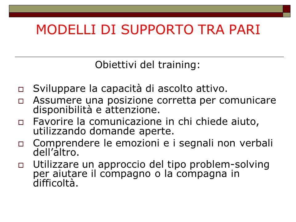 MODELLI DI SUPPORTO TRA PARI Obiettivi del training:  Sviluppare la capacità di ascolto attivo.  Assumere una posizione corretta per comunicare disp