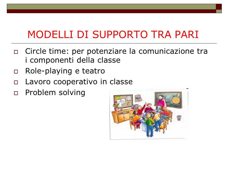 MODELLI DI SUPPORTO TRA PARI  Circle time: per potenziare la comunicazione tra i componenti della classe  Role-playing e teatro  Lavoro cooperativo