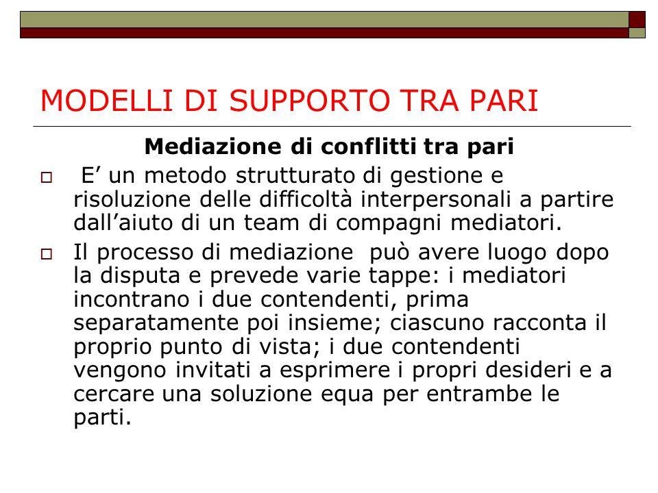 MODELLI DI SUPPORTO TRA PARI Mediazione di conflitti tra pari  E' un metodo strutturato di gestione e risoluzione delle difficoltà interpersonali a p