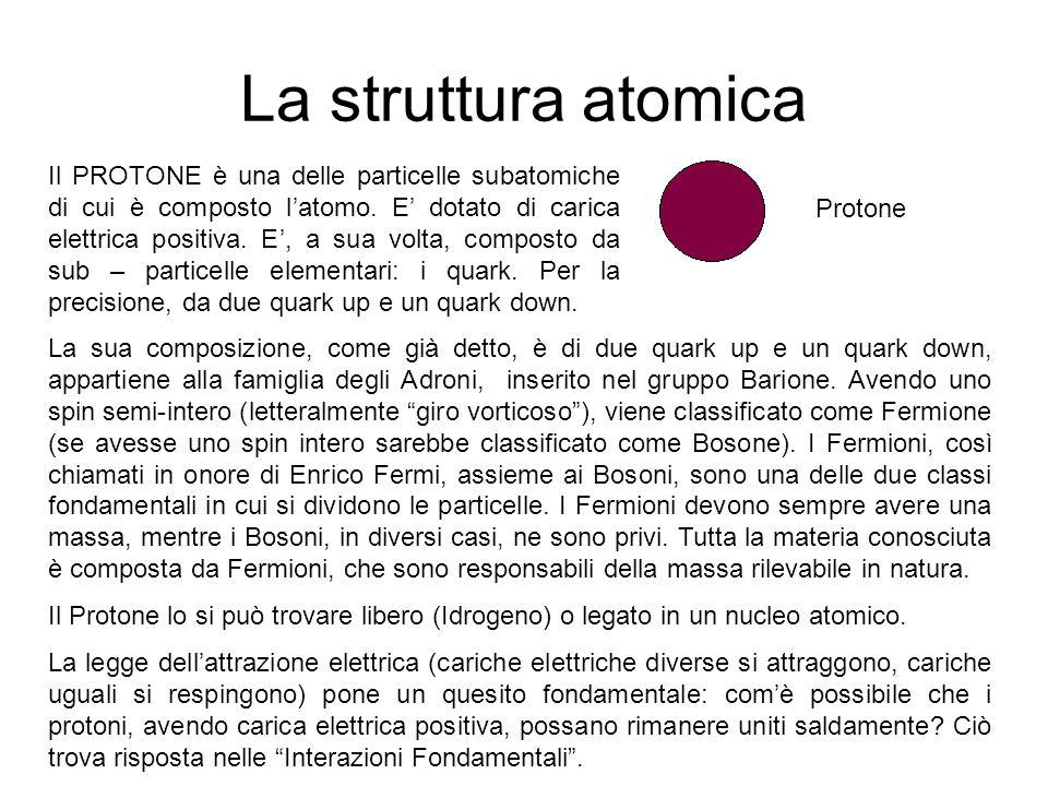 La struttura atomica Protone Il PROTONE è una delle particelle subatomiche di cui è composto l'atomo. E' dotato di carica elettrica positiva. E', a su