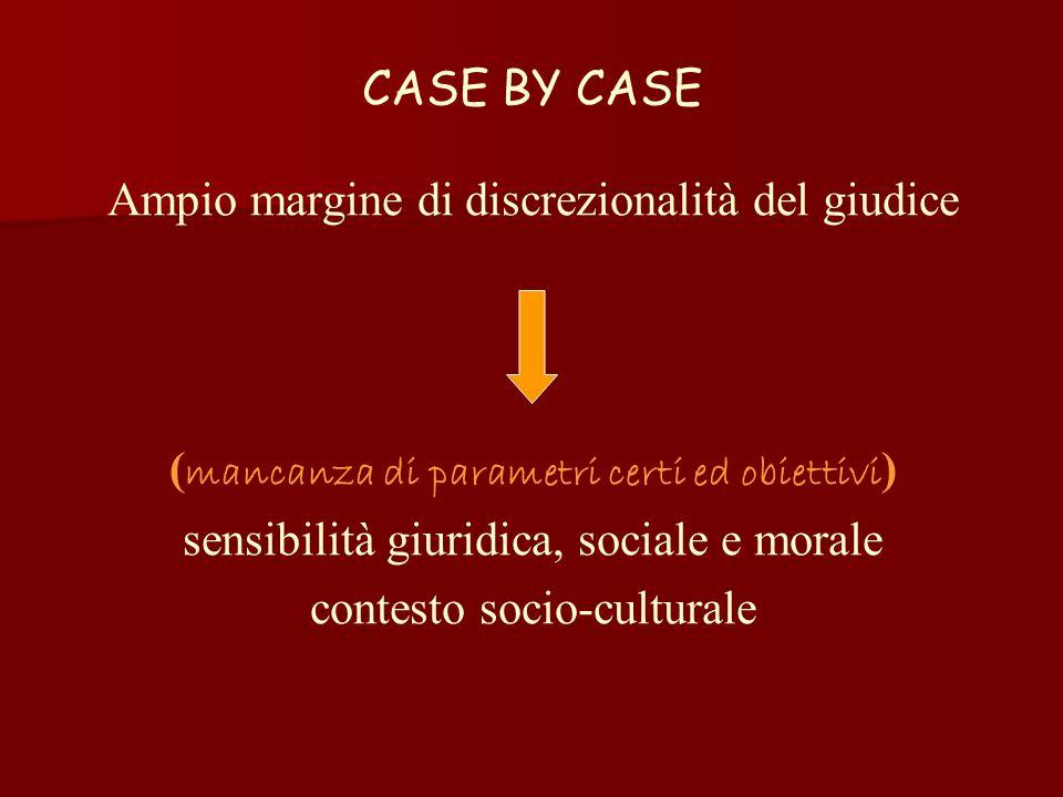 CASE BY CASE Ampio margine di discrezionalità del giudice ( mancanza di parametri certi ed obiettivi ) sensibilità giuridica, sociale e morale contesto socio-culturale