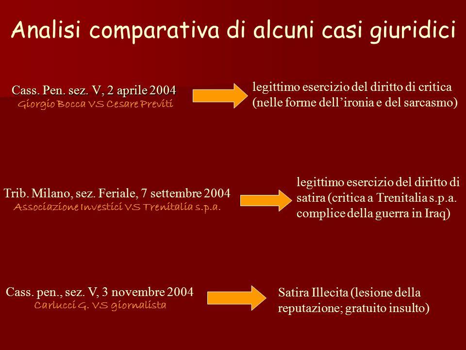 Analisi comparativa di alcuni casi giuridici Cass.