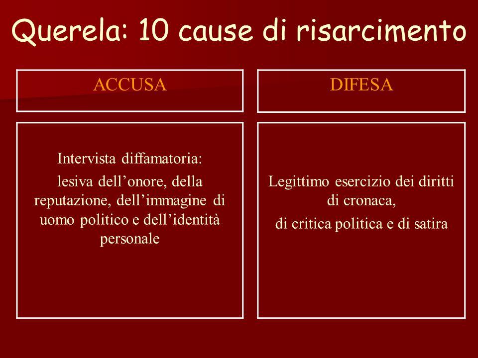 Il Tribunale di Roma ha ritenuto che nell'intervista non potessero ravvisarsi gli estremi del delitto di diffamazione