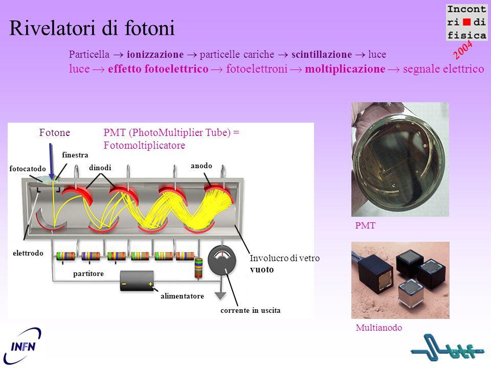 2004 Rivelatori di fotoni Involucro di vetro vuoto Fotone finestra dinodi anodo alimentatore corrente in uscita elettrodo fotocatodo partitore Multian