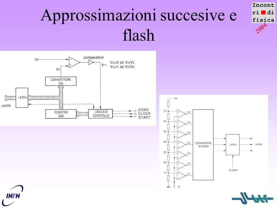 2004 Approssimazioni succesive e flash