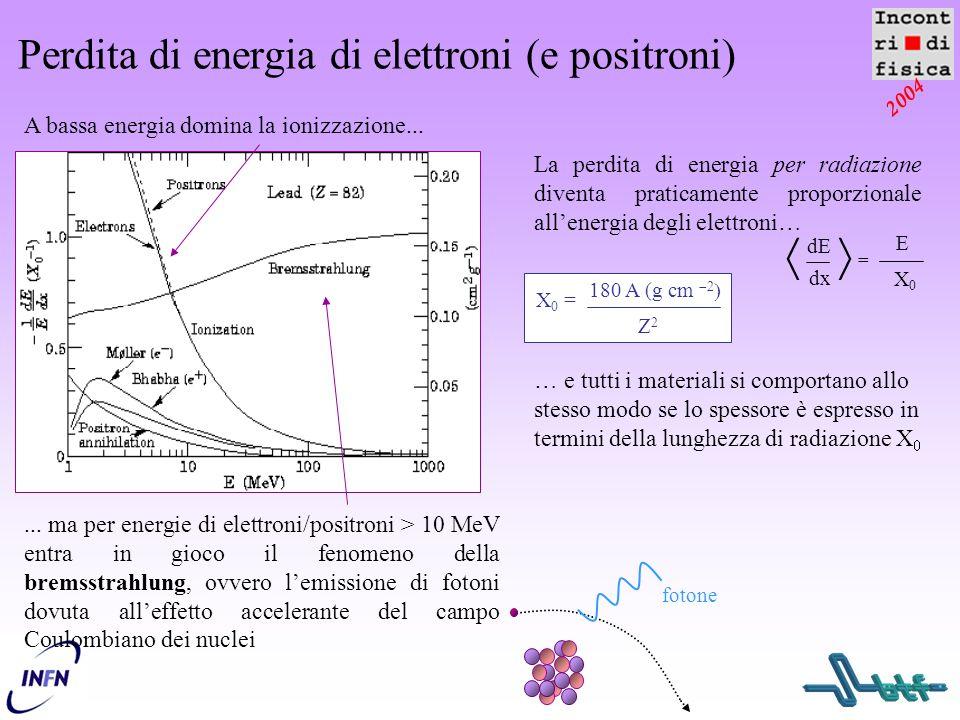 2004 Perdita di energia di elettroni (e positroni) fotone... ma per energie di elettroni/positroni > 10 MeV entra in gioco il fenomeno della bremsstra