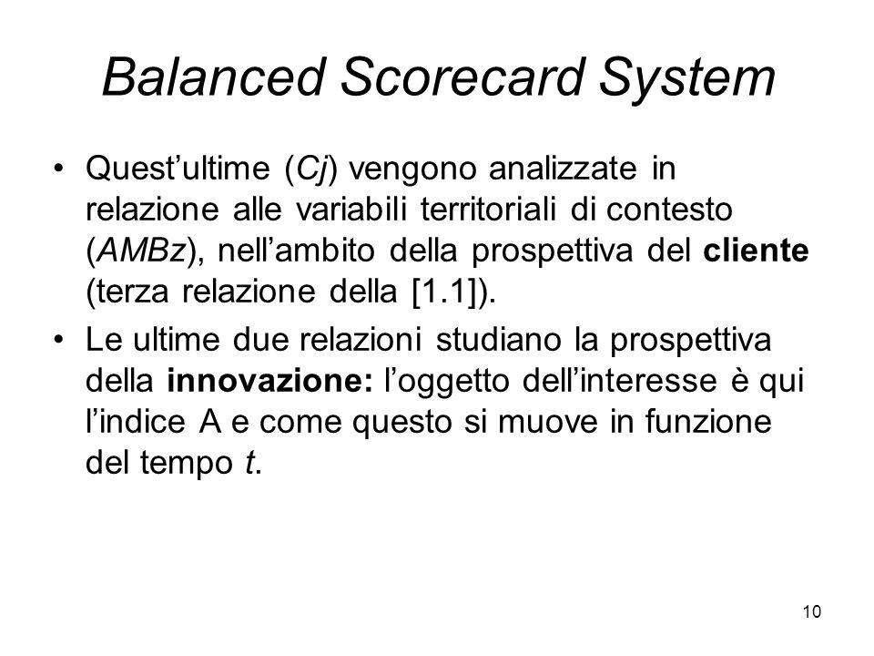 10 Balanced Scorecard System Quest'ultime (Cj) vengono analizzate in relazione alle variabili territoriali di contesto (AMBz), nell'ambito della prosp