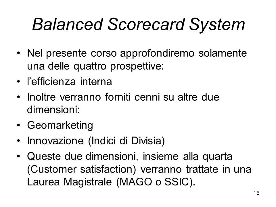 15 Balanced Scorecard System Nel presente corso approfondiremo solamente una delle quattro prospettive: l'efficienza interna Inoltre verranno forniti