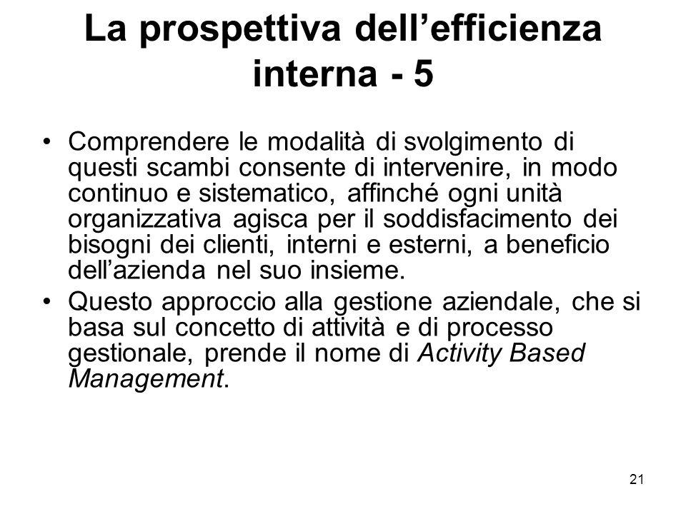 21 La prospettiva dell'efficienza interna - 5 Comprendere le modalità di svolgimento di questi scambi consente di intervenire, in modo continuo e sist