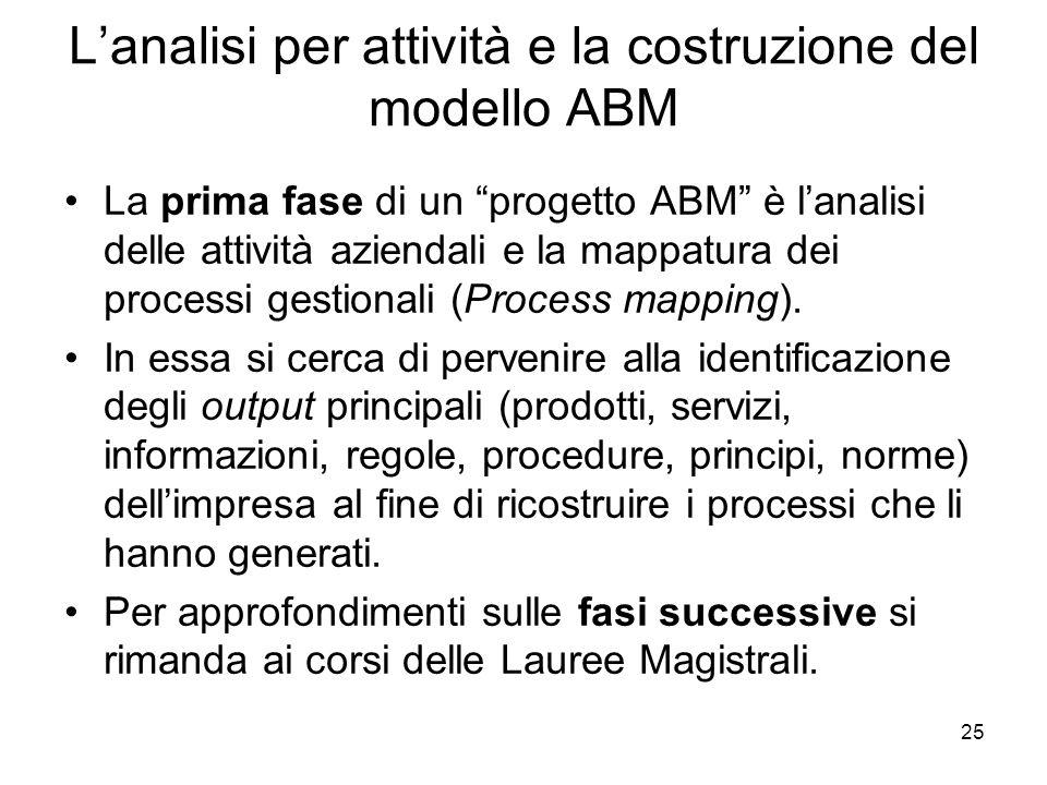 """25 L'analisi per attività e la costruzione del modello ABM La prima fase di un """"progetto ABM"""" è l'analisi delle attività aziendali e la mappatura dei"""