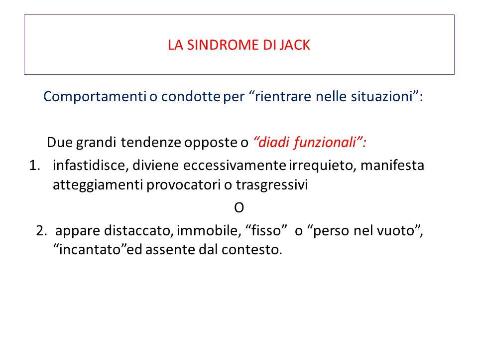 """LA SINDROME DI JACK Comportamenti o condotte per """"rientrare nelle situazioni"""": Due grandi tendenze opposte o """"diadi funzionali"""": 1.infastidisce, divie"""
