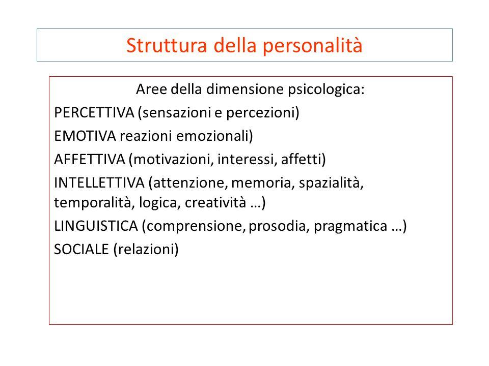 Struttura della personalità Aree della dimensione psicologica: PERCETTIVA (sensazioni e percezioni) EMOTIVA reazioni emozionali) AFFETTIVA (motivazion