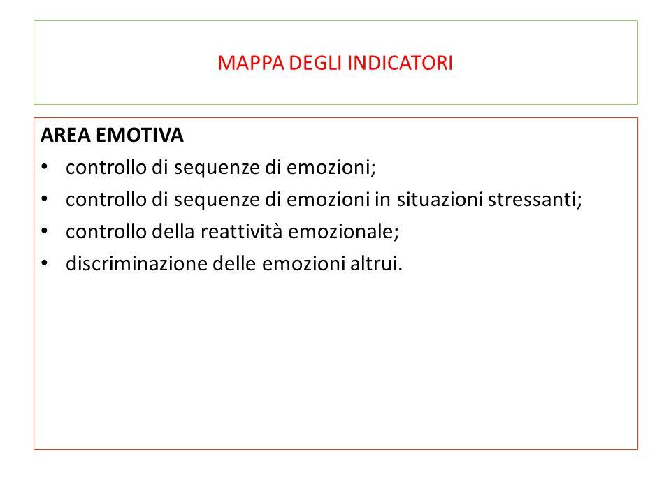 MAPPA DEGLI INDICATORI AREA EMOTIVA controllo di sequenze di emozioni; controllo di sequenze di emozioni in situazioni stressanti; controllo della rea
