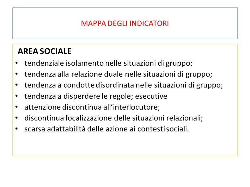 MAPPA DEGLI INDICATORI AREA SOCIALE tendenziale isolamento nelle situazioni di gruppo; tendenza alla relazione duale nelle situazioni di gruppo; tende