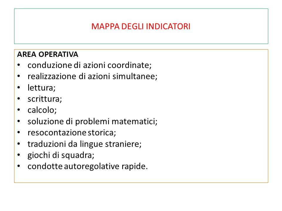 MAPPA DEGLI INDICATORI AREA OPERATIVA conduzione di azioni coordinate; realizzazione di azioni simultanee; lettura; scrittura; calcolo; soluzione di p