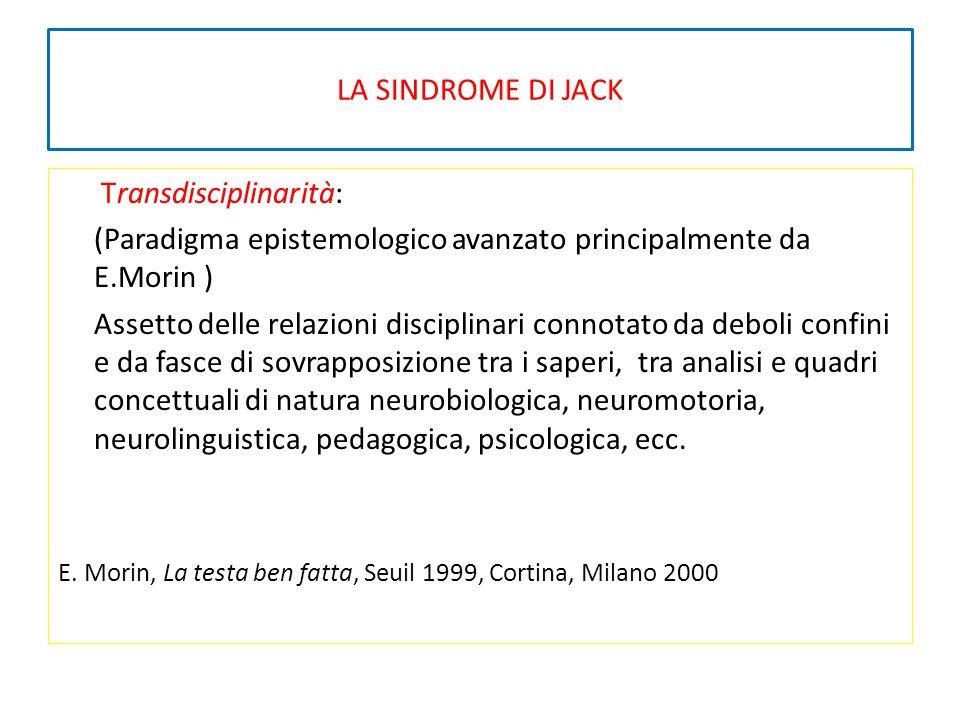 LA SINDROME DI JACK Transdisciplinarità: (Paradigma epistemologico avanzato principalmente da E.Morin ) Assetto delle relazioni disciplinari connotato