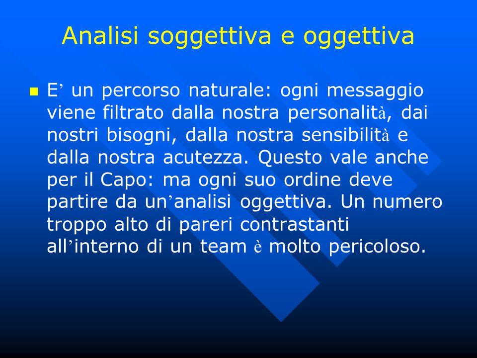Analisi soggettiva e oggettiva E ' un percorso naturale: ogni messaggio viene filtrato dalla nostra personalit à, dai nostri bisogni, dalla nostra sen