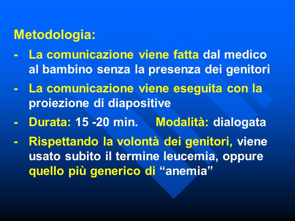 Metodologia: -La comunicazione viene fatta dal medico al bambino senza la presenza dei genitori - La comunicazione viene eseguita con la proiezione di