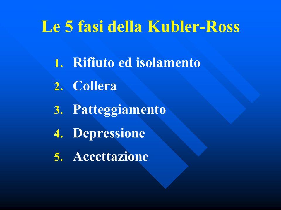 Le 5 fasi della Kubler-Ross 1. 1. Rifiuto ed isolamento 2. 2. Collera 3. 3. Patteggiamento 4. 4. Depressione 5. 5. Accettazione