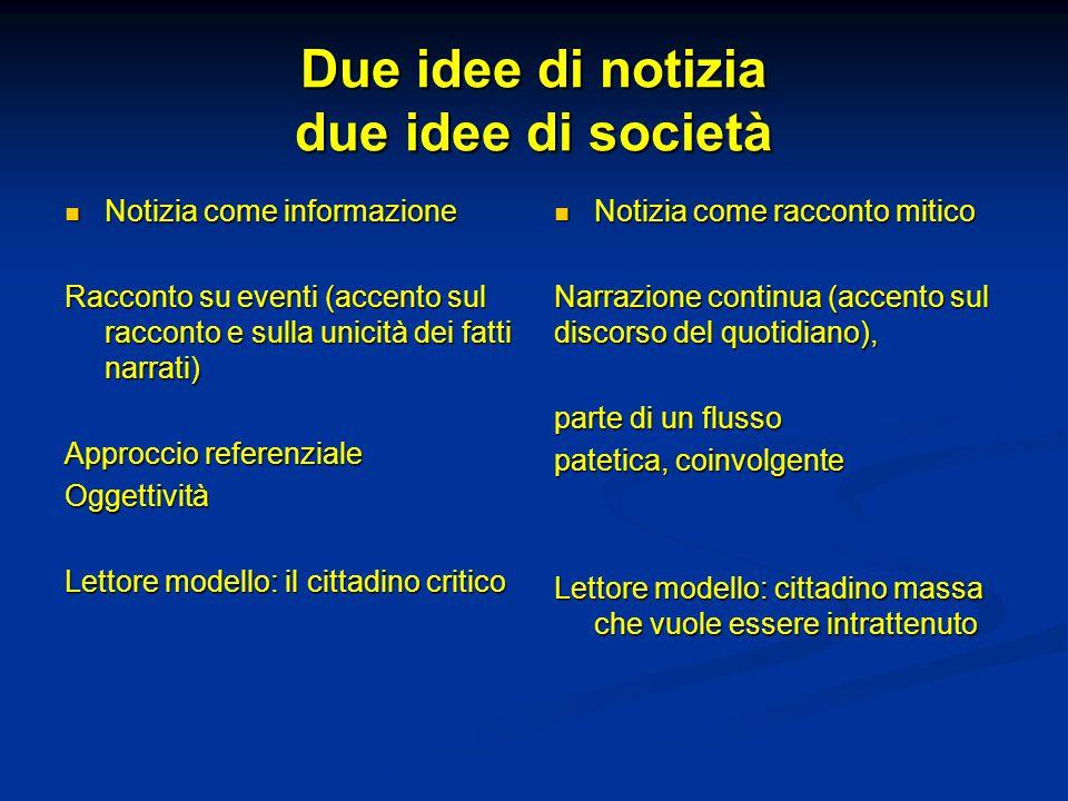 Due idee di notizia due idee di società Notizia come informazione Notizia come informazione Racconto su eventi (accento sul racconto e sulla unicità d